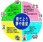 キャリア図.jpg